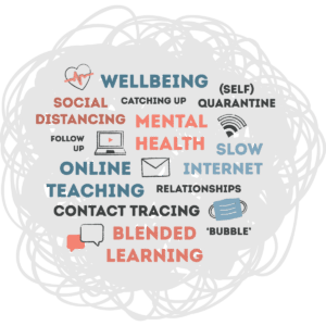Wellbeing, Blended Learning, Social distancing, online teaching, slow internet, contact tracing, self quarantine